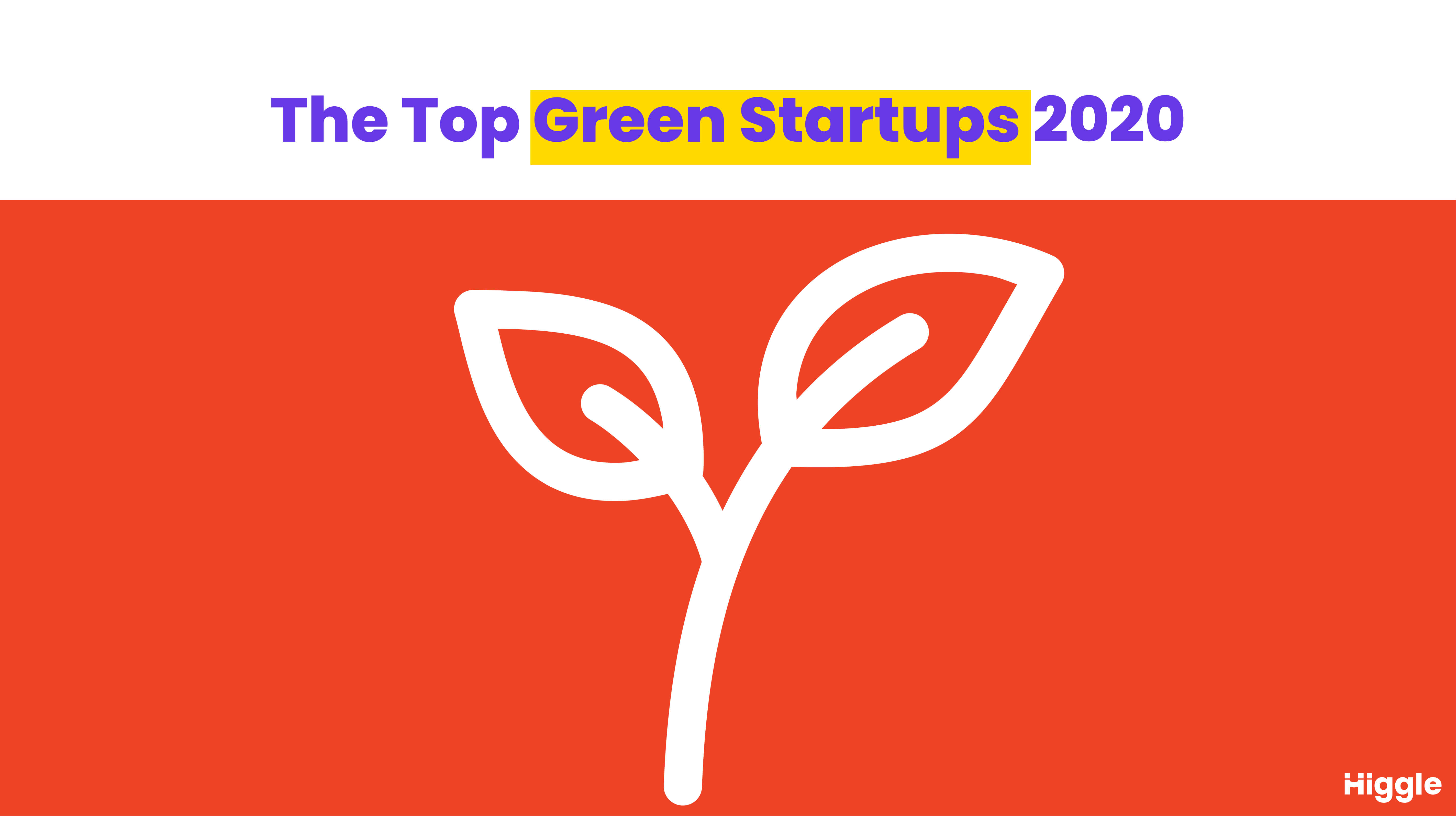 top green startups 2020